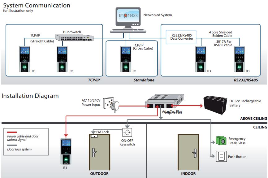 Fingerprint Time Attendance System : FingerTec Worldwide