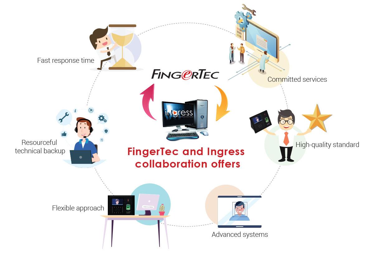 Fingertec Worldwide L Success Stories