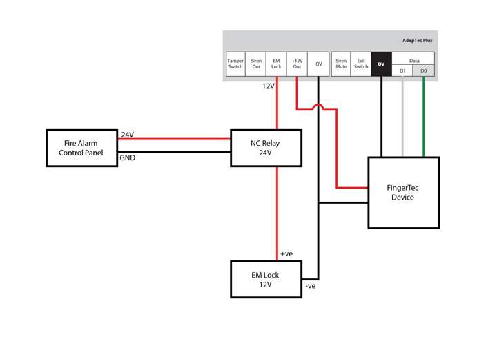 2 fingertec newsletter vol 12 year 2012 fire alarm system fire alarm relay wiring diagrams at bakdesigns.co